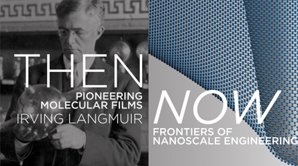 150th Anniversary Symposium: Nanoscale